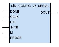 Образ компонента, формируемого с помощью шаблона Serial Configuration Simulation Model