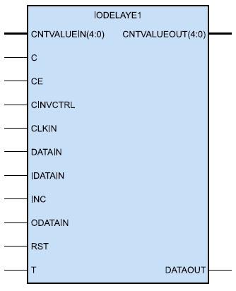 Образ элемента задержки, создаваемого с помощью библиотечного примитива IODELAYE1