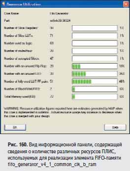 Вид информационной панели, содержащей сведения о количестве различных ресурсов ПЛИС