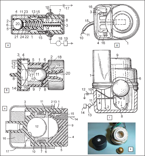 Типичные конструкции электромеханических и электронных акселерометров с шаром в качестве инерционной массы (ball-in-tube)