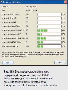 Вид информационной панели, содержащей сведения о ресурсах ПЛИС