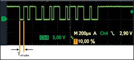 Осциллограмма передачи пакета по протоколу ZACwire