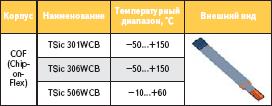 Наименование и внешний вид датчиков в корпусе COF