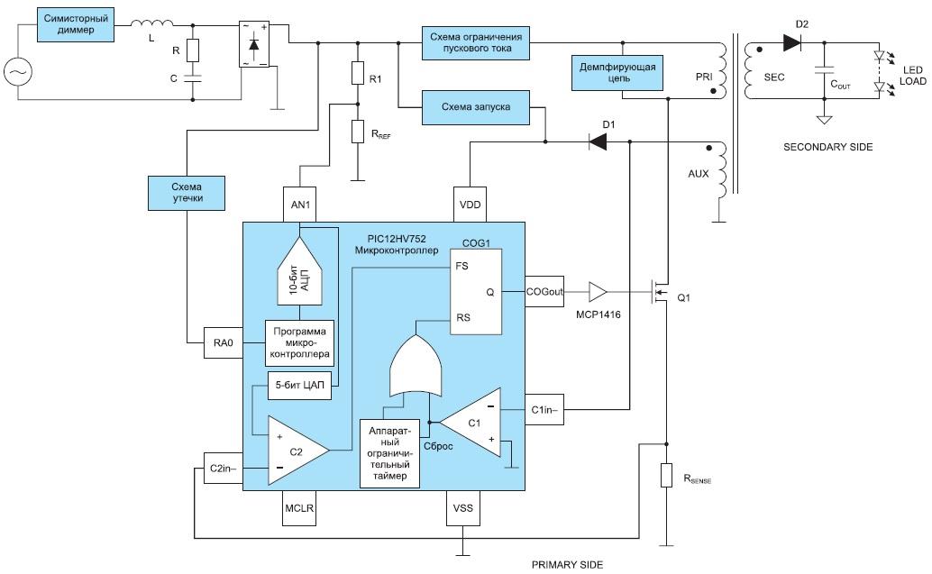 Cхема микроконтроллерного обратноходового светодиодного драйвера