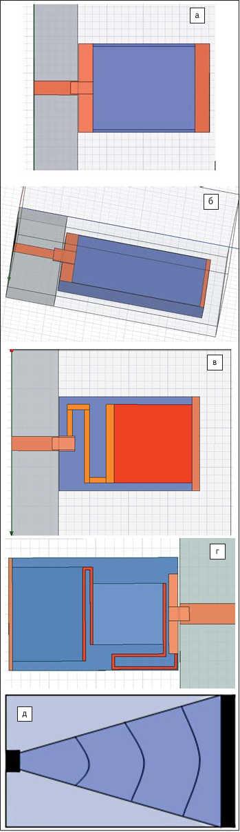 Рис. 1. Поглощающие изделия: а) группы 1;  б) группы 2; в) группы 3; г) группы 4; д) группы 5