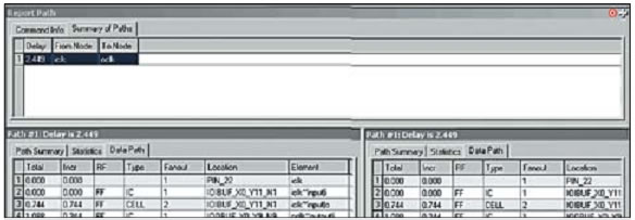 Результат анализа задержки пути между сигналами iclk и oclk проекта dac