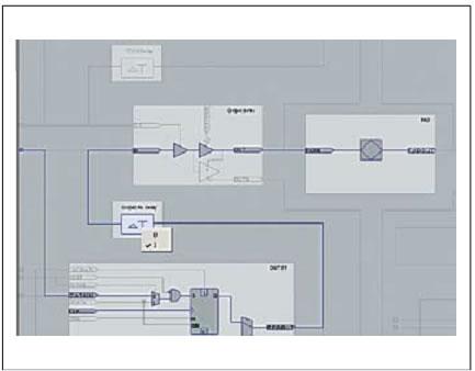 Буфер ввода/вывода data[1] проекта dac в случае, когда триггер в нем есть