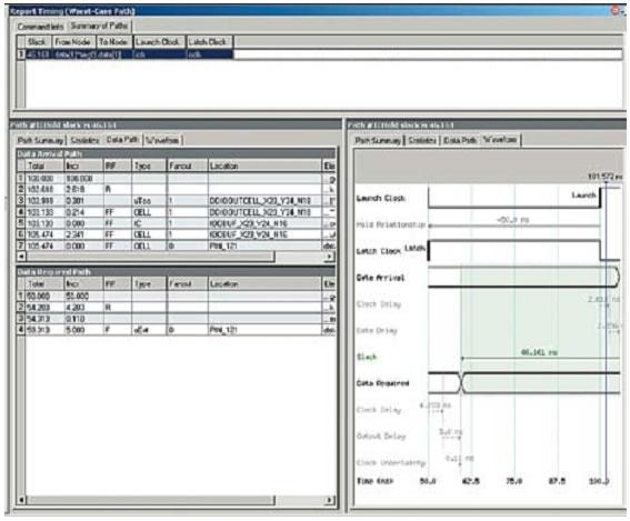 Подробный отчет о временных ограничениях интерфейса проекта dac после инвертирования сигнала тактовой частоты ЦАП