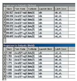 Отчет о выполнении временных ограничений интерфейса с малым запасом по th