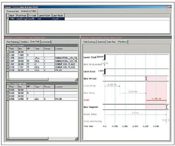 Подробный отчет о временных ограничениях интерфейса с малым запасом по th