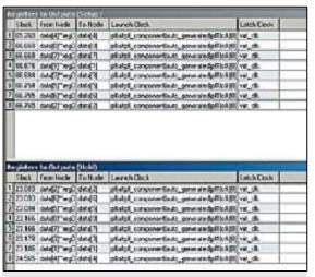 Подробный отчет о временных ограничениях интерфейса после сдвига тактового сигнала данных на 90°