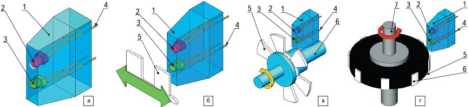 Рис. 74. Оптический (фотоэлектрический) датчик рефлективного типа