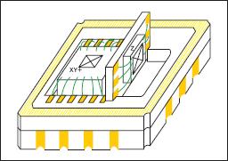 Конструкция трехосевого акселерометра серии MXR9500GZ