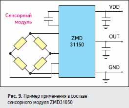 Пример применения в составе сенсорного модуля ZMD31050