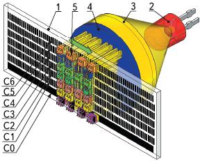 Рис. 80. Абсолютный линейный энкодер на основе интерферометрии Муара