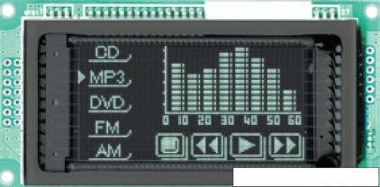 Рис. 3. Графический модуль GU128X64D-7000