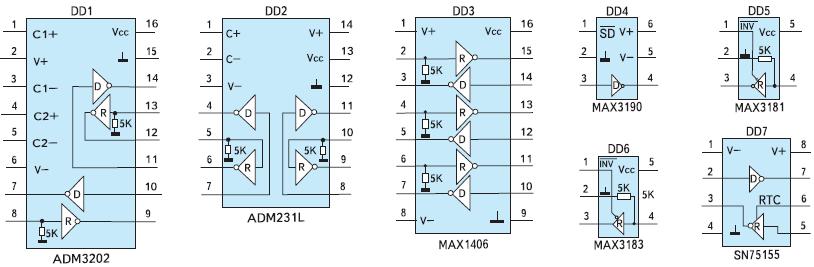 Рис. 1. Специализированные микросхемы преобразователей интерфейса RS-232