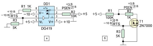 Рис. 6. Схемы формирования сигнала PSEN