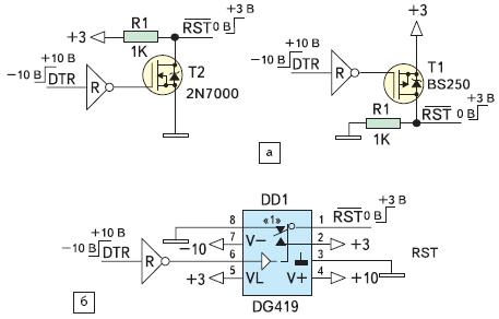 Рис. 7. Схемы формирования сигнала RST