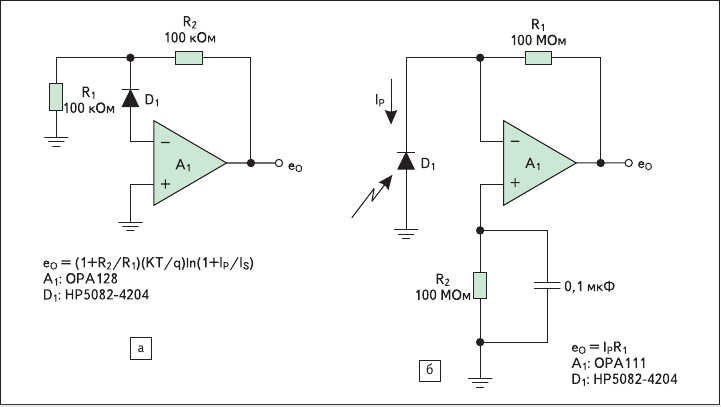 Рис. 1. Выходным сигналом фотодиода может быть: а) напряжение; б) ток