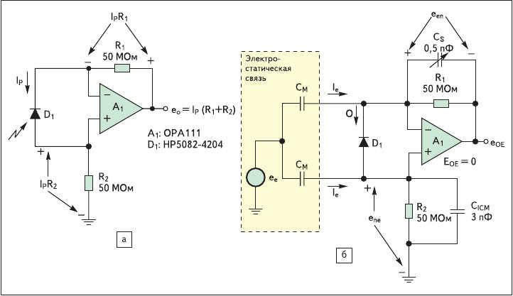 Рис. 9. Использование коэффициента ослабления синфазного сигнала операционного усилителя:  а) подача сигнала на дифференциальный вход; б) ослабление электростатической связи