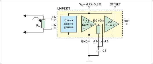Структура и типовая схема включения усилителя LMP8271