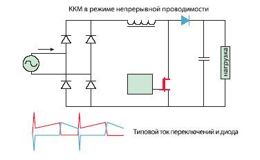 Формы сигналов обычного МОП-транзистора и диода