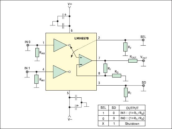 Структура и типовая схема включения мультиплексора LMH6570 и таблица его состояний