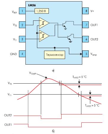 Интегральный датчик температуры — термостат LM56