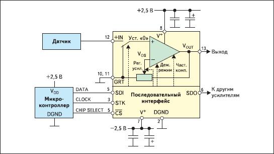Упрощенная структурная схема усилителя LMP8100 при включенном режиме проверки нуля в типовой схеме включения в качестве неинвертирующего усилителя с биполярным питанием