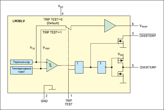 Структурная схема ИМС датчика температуры — термостата LM26LV