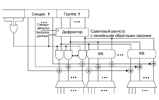 Усовершенствованная схема селектора столбцов