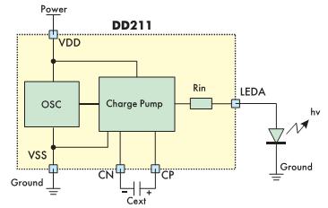 Рис. 12. Структурная схема драйвера DD211