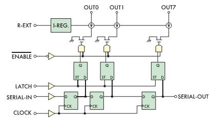 Рис. 2. Структурная схема DM134/135/136