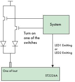 Рис. 6. Структурная схема временного разделения каналов