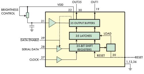 Рис. 8. Структурная схема драйвера ST2225A