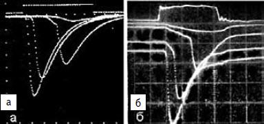 Расчетные переходные процессы в релаксаторе на лавинном транзисторе при разных начальных напряжениях на коллекторе