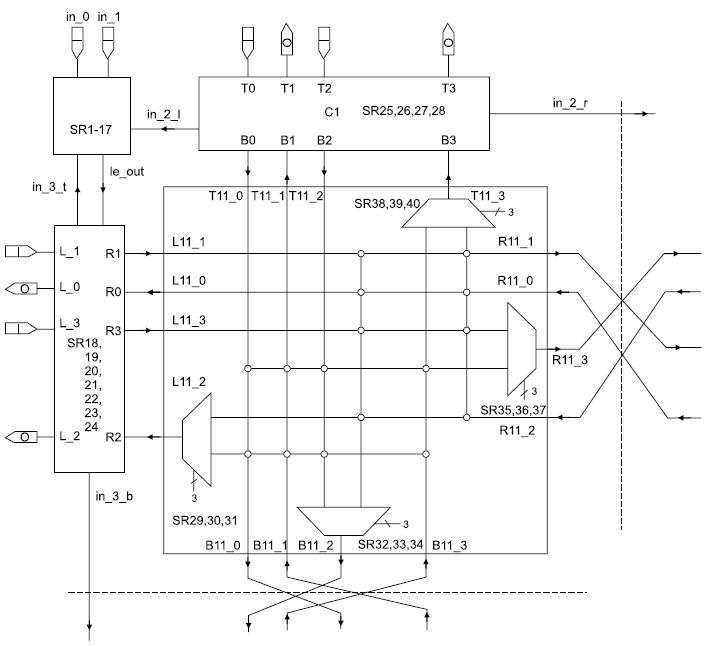 «Плитка» ПЛИС типа ППВМ с одноуровневой структурой межсоединений