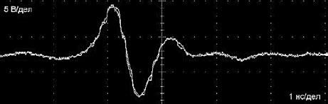 Осциллограмма импульса, напоминающего моноимпульс
