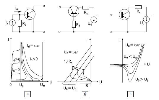 Схемы включения лавинного p-n-p-транзистора и соответствующие им семейства ВАХ