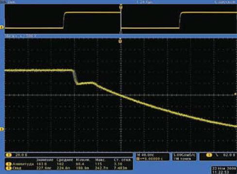 Осциллограмма напряжения на коллекторе транзистора ключа, изображенного на рис. 4, при Eк = 100 В выявляет «подозрительно» быстрый, пока небольшой спад напряжения
