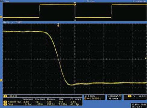 Осциллограмма напряжения на коллекторе транзистора ключа на рис. 4 при Eк = 150 В показывает аномально быстрое полное переключение транзистора за время менее 1 нс — вплоть до его входа в насыщение