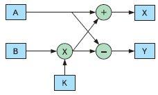 Алгоритм расчета «бабочки»