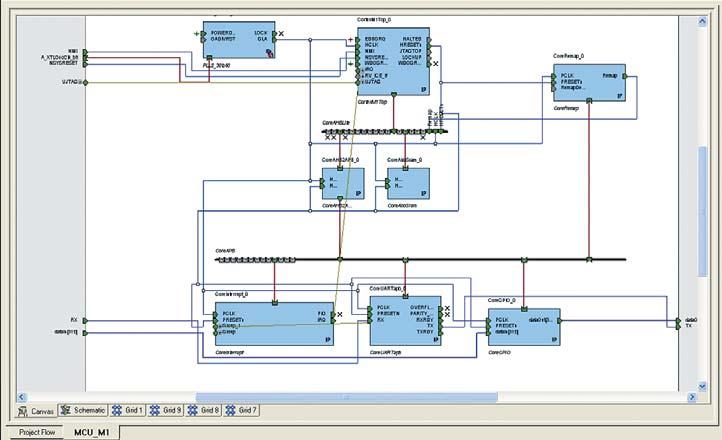 Рис. 3. Основное окно редактора SmartDesign