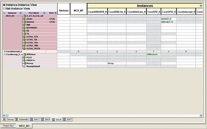 Рис. 4. Таблица соединений редактора SmartDesign