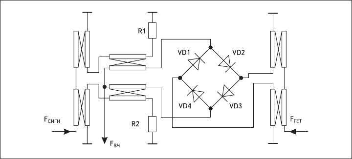 Рис. 6. Кольцевая схема с «U-коленом»