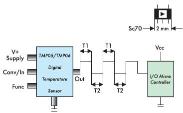 Рис. 2. Температурные датчики TMP05 и TMP06