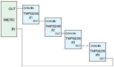 Рис. 3. Шлейфовое подключение датчиков TMP05 и TMP06