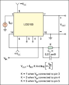 Схема включения LOG100 для вычисления антилогарифма