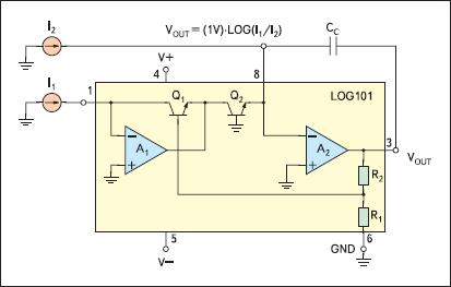Структурная схема LOG101